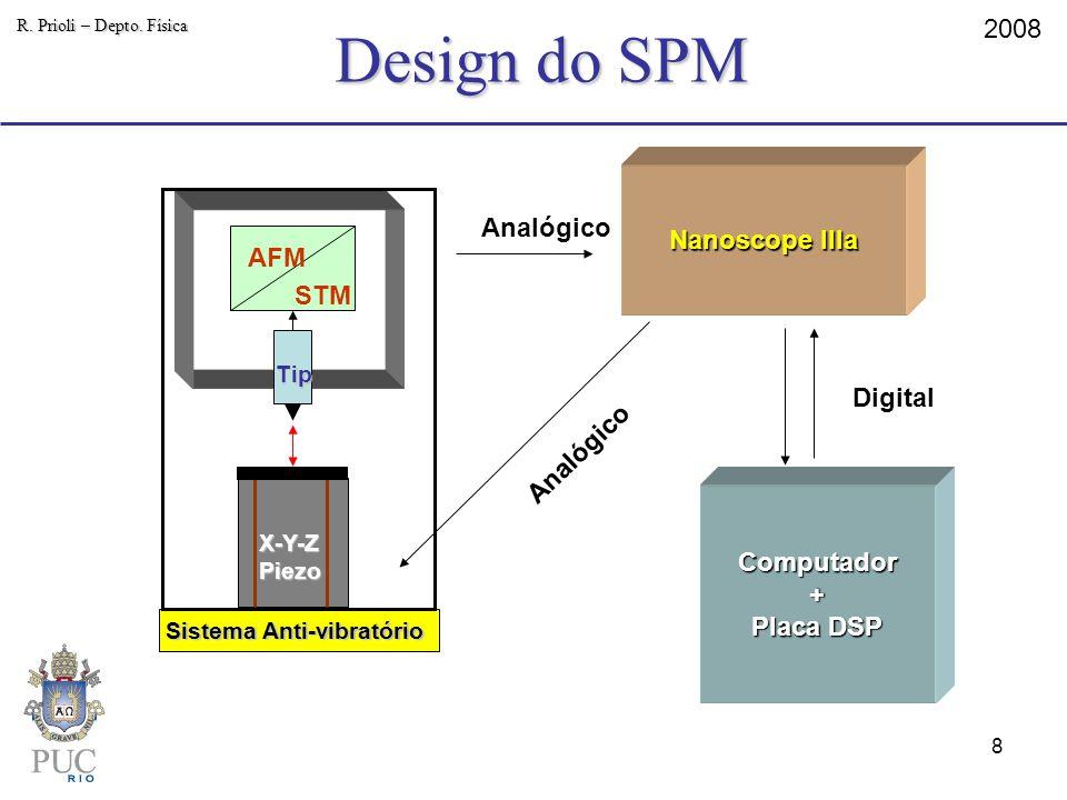 Design do SPM 2008 R. Prioli – Depto. Física Nanoscope IIIa Computador+ Placa DSP Analógico Digital Sistema Anti-vibratório X-Y-ZPiezo AFM STM Tip 8
