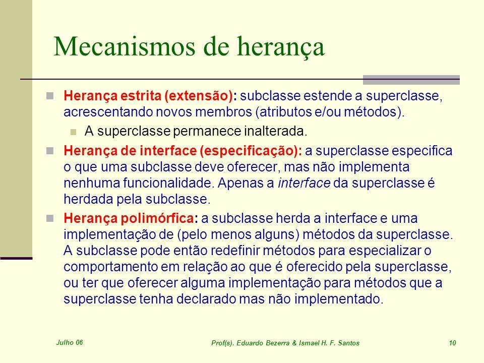 Julho 06 Prof(s). Eduardo Bezerra & Ismael H. F. Santos 10 Mecanismos de herança Herança estrita (extensão): subclasse estende a superclasse, acrescen