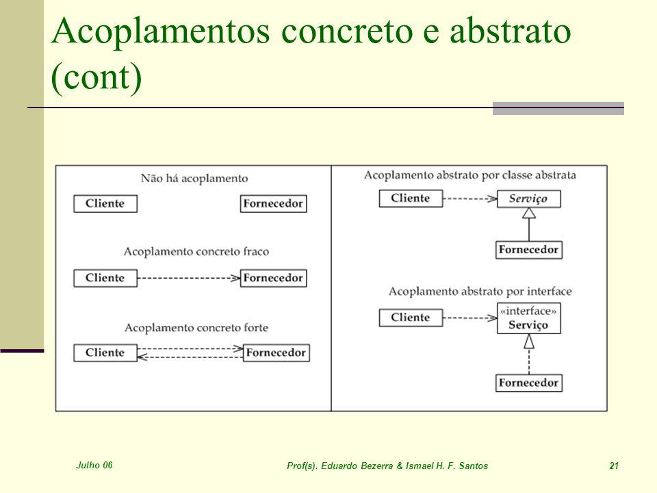 Julho 06 Prof(s). Eduardo Bezerra & Ismael H. F. Santos 21 Acoplamentos concreto e abstrato (cont)