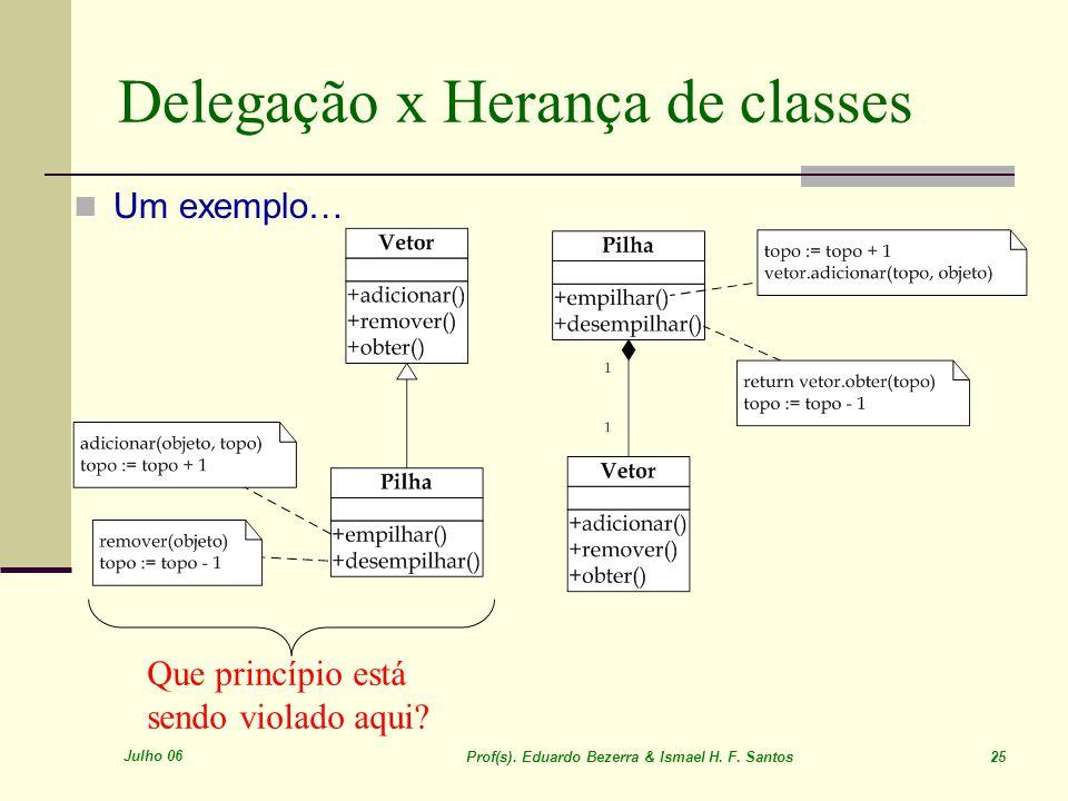 Julho 06 Prof(s). Eduardo Bezerra & Ismael H. F. Santos 25 Delegação x Herança de classes Que princípio está sendo violado aqui? Um exemplo…