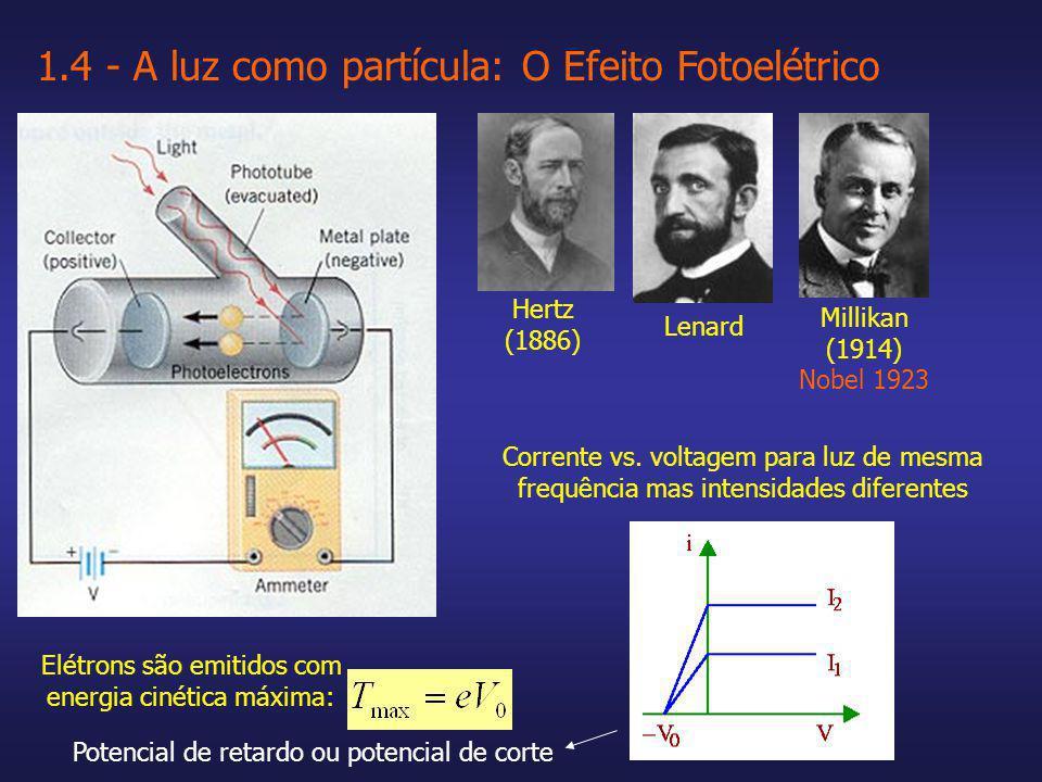 1.4 - A luz como partícula: O Efeito Fotoelétrico Hertz (1886) Lenard Millikan (1914) Nobel 1923 Corrente vs. voltagem para luz de mesma frequência ma
