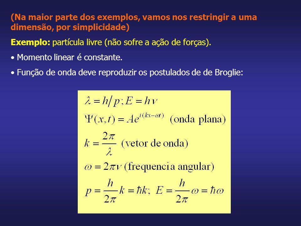 (Na maior parte dos exemplos, vamos nos restringir a uma dimensão, por simplicidade) Exemplo: partícula livre (não sofre a ação de forças). Momento li