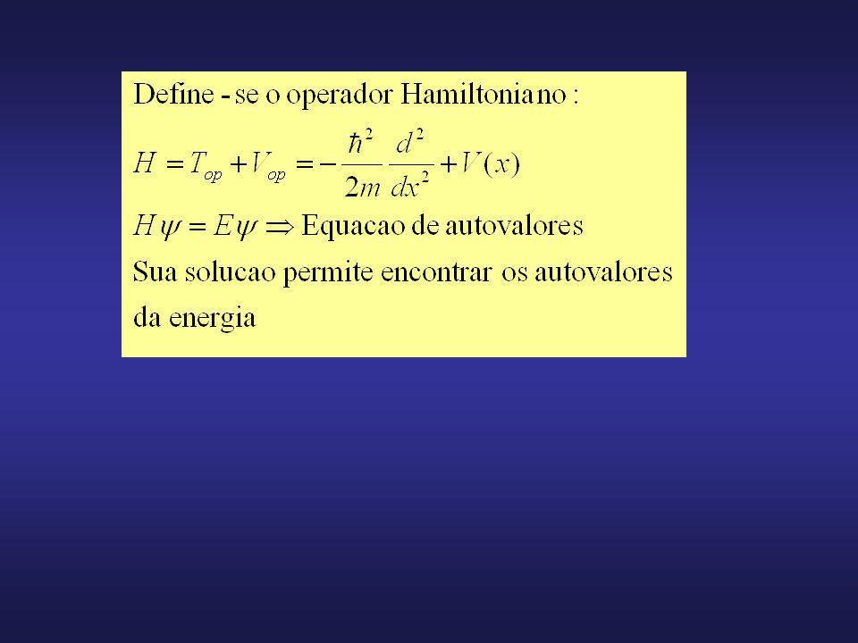 Exemplos de aplicação da Equação da Schroedinger em 1D 3.1 – Partícula livre (revisão) k E Qualquer energia positiva é permitida (energia varia de forma contínua)