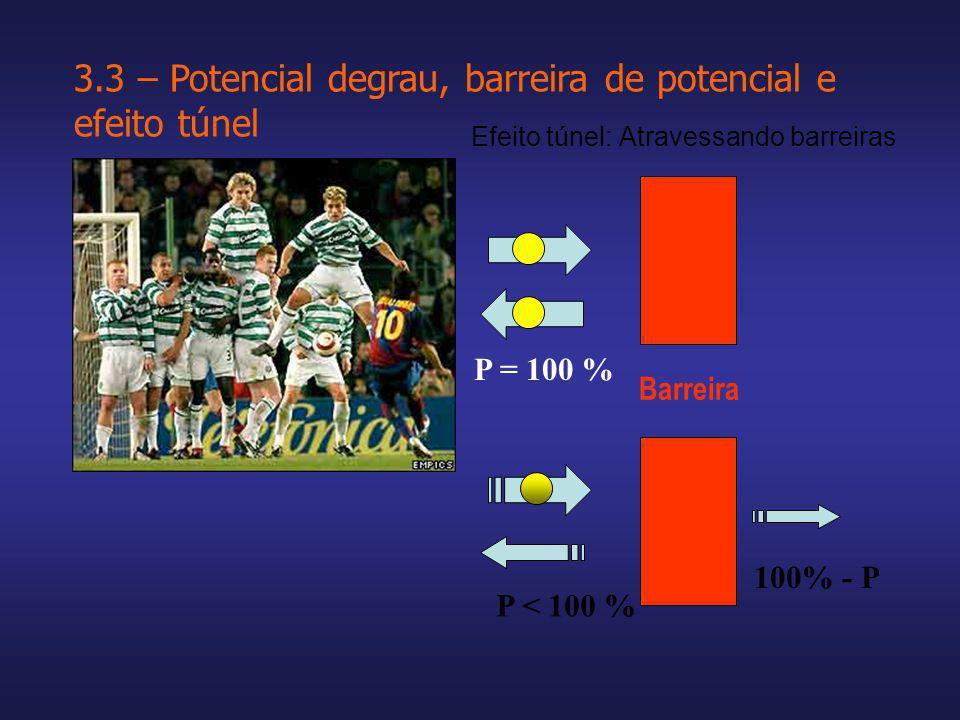 Efeito túnel: Atravessando barreiras P < 100 % 100% - P P = 100 % Barreira 3.3 – Potencial degrau, barreira de potencial e efeito túnel