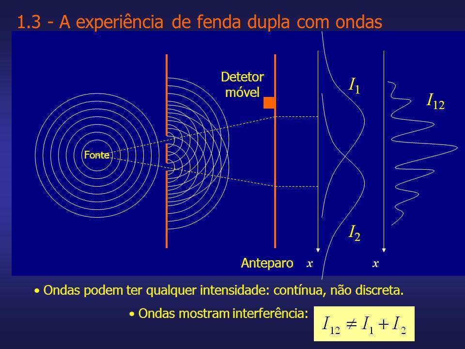 1.3 - A experiência de fenda dupla com ondas Fonte Anteparo Detetor móvel xx I1I1 I2I2 I 12 Ondas podem ter qualquer intensidade: contínua, não discre