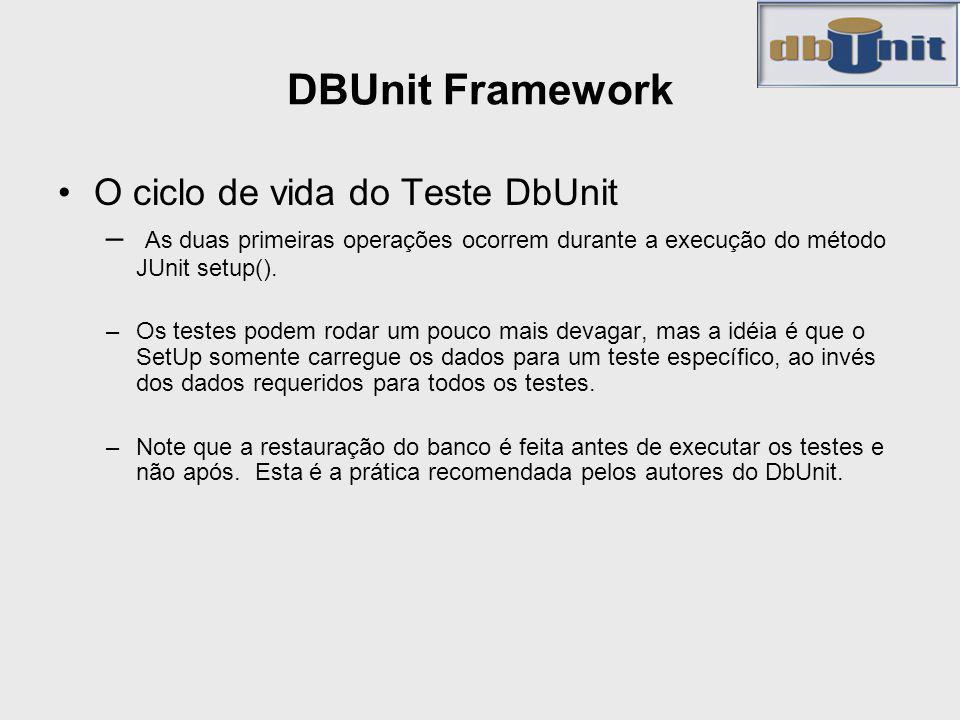 DBUnit Framework O ciclo de vida do Teste DbUnit – As duas primeiras operações ocorrem durante a execução do método JUnit setup(). –Os testes podem ro