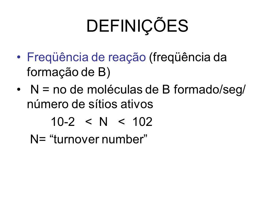 DEFINIÇÕES Freqüência de reação (freqüência da formação de B) N = no de moléculas de B formado/seg/ número de sítios ativos 10-2 < N < 102 N= turnover number