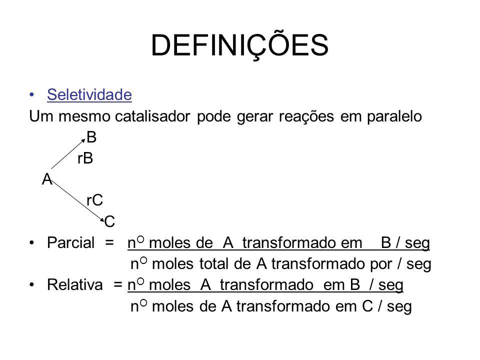 DEFINIÇÕES Seletividade Um mesmo catalisador pode gerar reações em paralelo B rB A rC C Parcial = n O moles de A transformado em B / seg n O moles total de A transformado por / seg Relativa = n O moles A transformado em B / seg n O moles de A transformado em C / seg