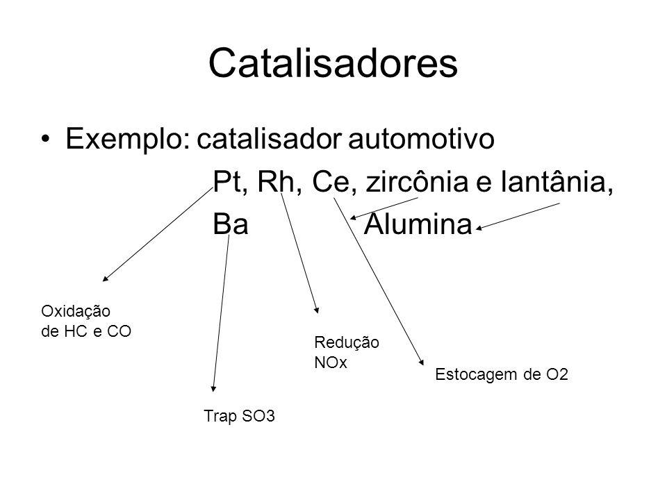 Catalisadores Exemplo: catalisador automotivo Pt, Rh, Ce, zircônia e lantânia, Ba Alumina Oxidação de HC e CO Redução NOx Estocagem de O2 Trap SO3