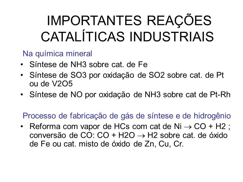 IMPORTANTES REAÇÕES CATALÍTICAS INDUSTRIAIS Na química mineral Síntese de NH3 sobre cat.