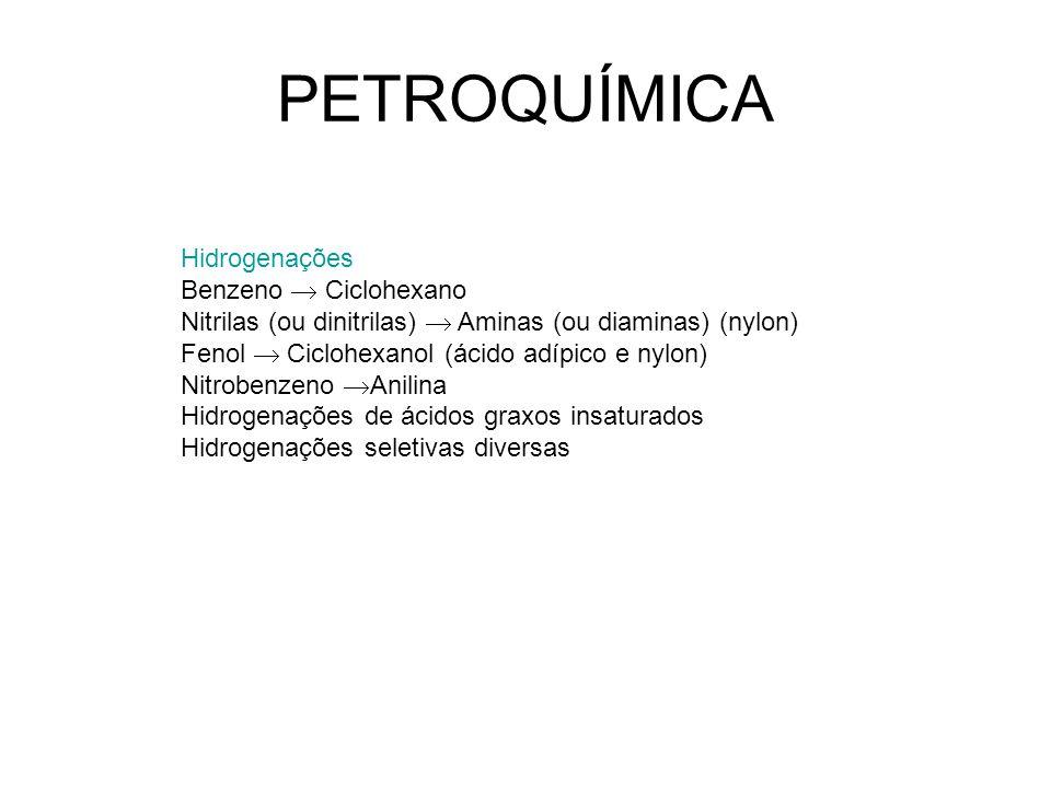 Hidrogenações Benzeno Ciclohexano Nitrilas (ou dinitrilas) Aminas (ou diaminas) (nylon) Fenol Ciclohexanol (ácido adípico e nylon) Nitrobenzeno Anilina Hidrogenações de ácidos graxos insaturados Hidrogenações seletivas diversas PETROQUÍMICA