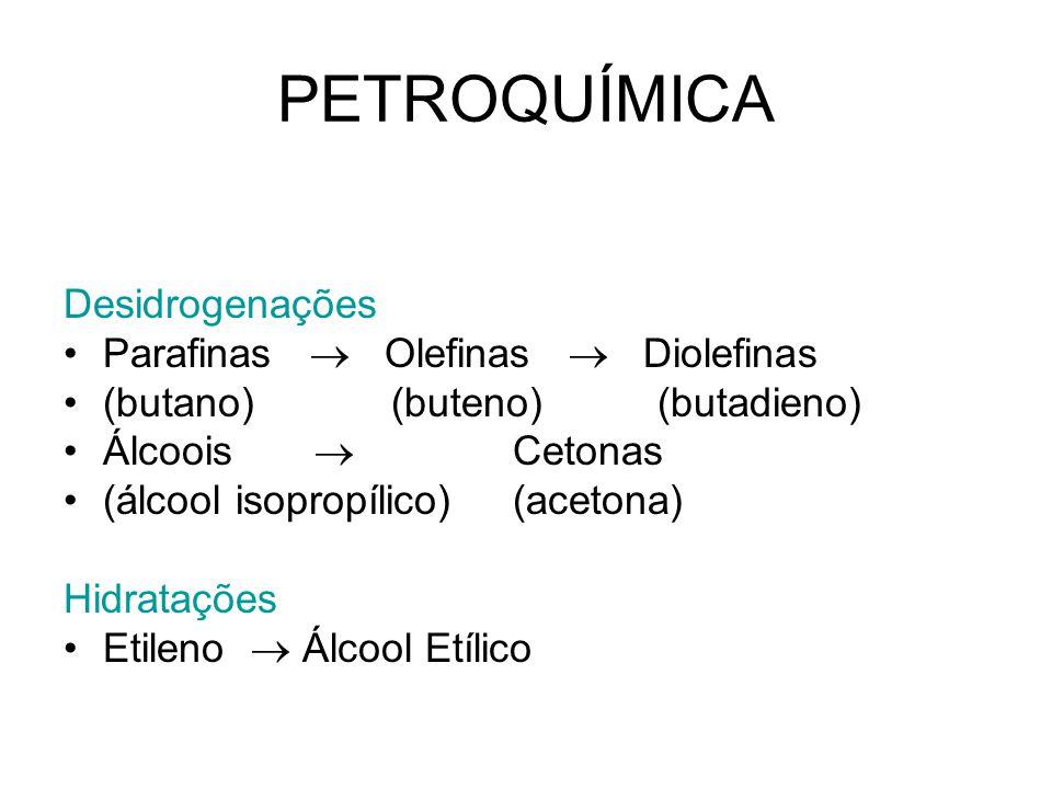 Desidrogenações Parafinas Olefinas Diolefinas (butano) (buteno) (butadieno) Álcoois Cetonas (álcool isopropílico) (acetona) Hidratações Etileno Álcool Etílico