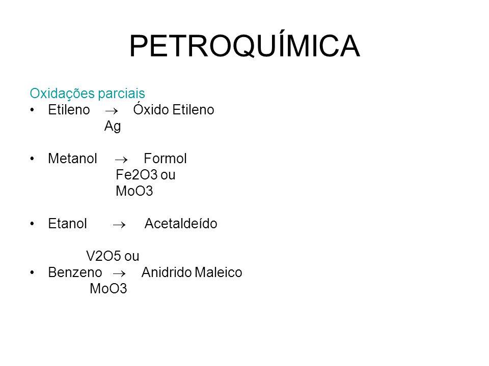 PETROQUÍMICA Oxidações parciais Etileno Óxido Etileno Ag Metanol Formol Fe2O3 ou MoO3 Etanol Acetaldeído V2O5 ou Benzeno Anidrido Maleico MoO3