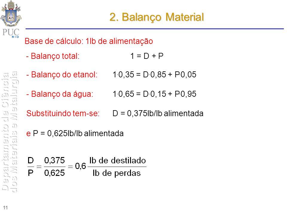 11 2. Balanço Material Base de cálculo: 1lb de alimentação - Balanço total:1 = D + P - Balanço do etanol:1. 0,35 = D. 0,85 + P. 0,05 - Balanço da água