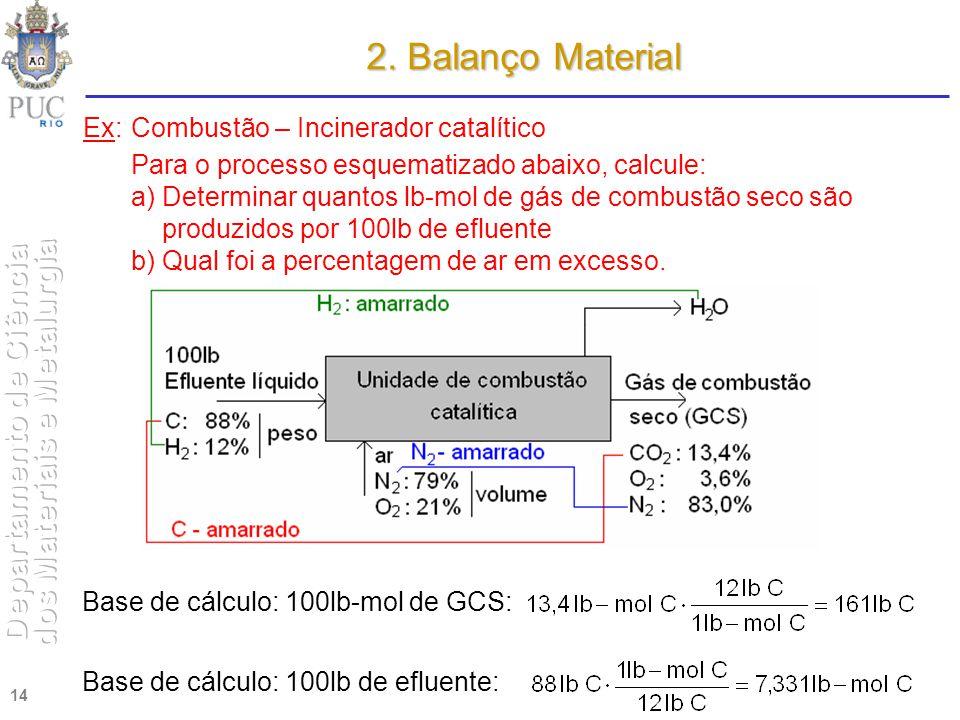 14 2. Balanço Material Ex:Combustão – Incinerador catalítico Para o processo esquematizado abaixo, calcule: a)Determinar quantos lb-mol de gás de comb
