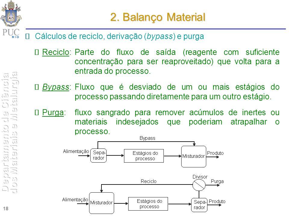 18 2. Balanço Material Cálculos de reciclo, derivação (bypass) e purga Reciclo:Parte do fluxo de saída (reagente com suficiente concentração para ser