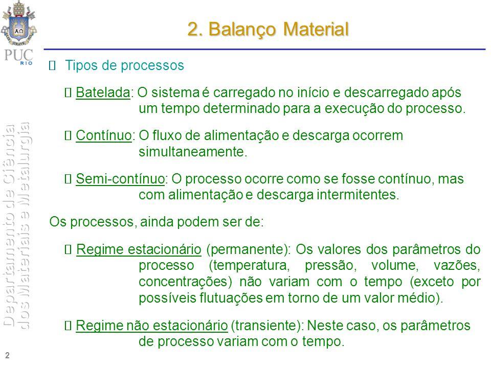 2 2. Balanço Material Tipos de processos Batelada: O sistema é carregado no início e descarregado após um tempo determinado para a execução do process