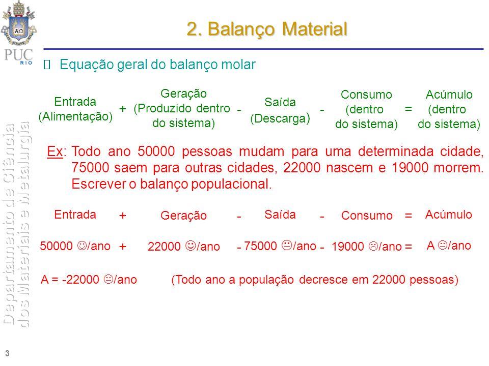 3 2. Balanço Material Equação geral do balanço molar Entrada (Alimentação) Geração (Produzido dentro do sistema) Saída (Descarga ) Consumo (dentro do