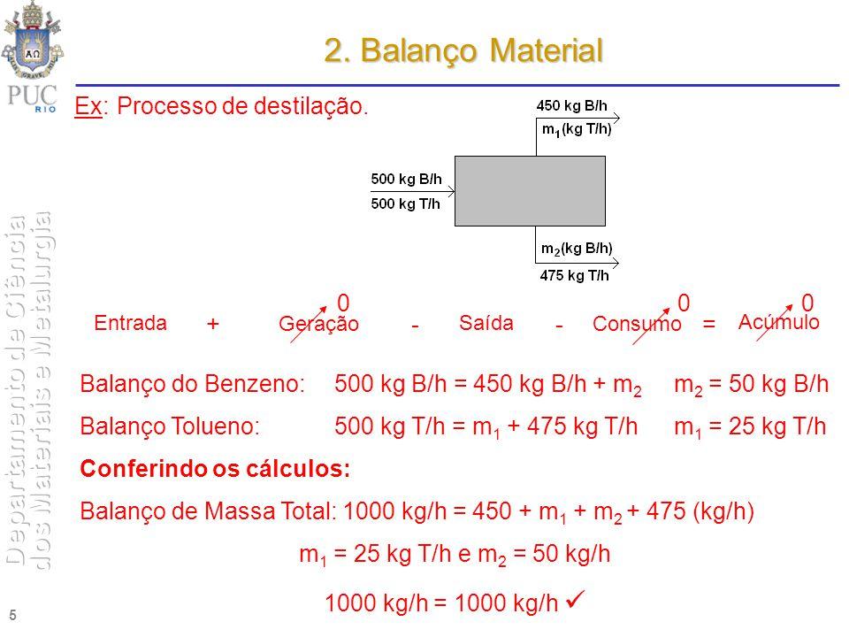 5 Balanço do Benzeno:500 kg B/h = 450 kg B/h + m 2 m 2 = 50 kg B/h Balanço Tolueno:500 kg T/h = m 1 + 475 kg T/hm 1 = 25 kg T/h Conferindo os cálculos