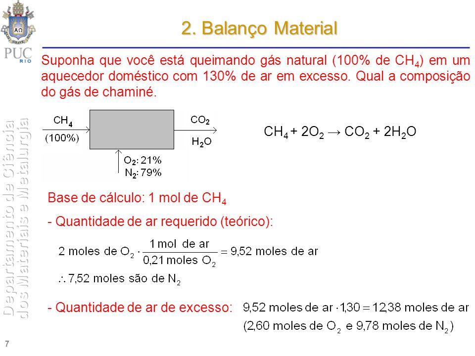 8 Resumo: arO2O2 N2N2 Requerido9,5227,52 Excesso12,382,609,78 Composição Gases da Chaminé: EspécieMoles% CH 4 00 CO 2 14,4 H2OH2O28,7 O2O2 2,611,3 N2N2 7,52 75,6 9,78 Total 22,9100