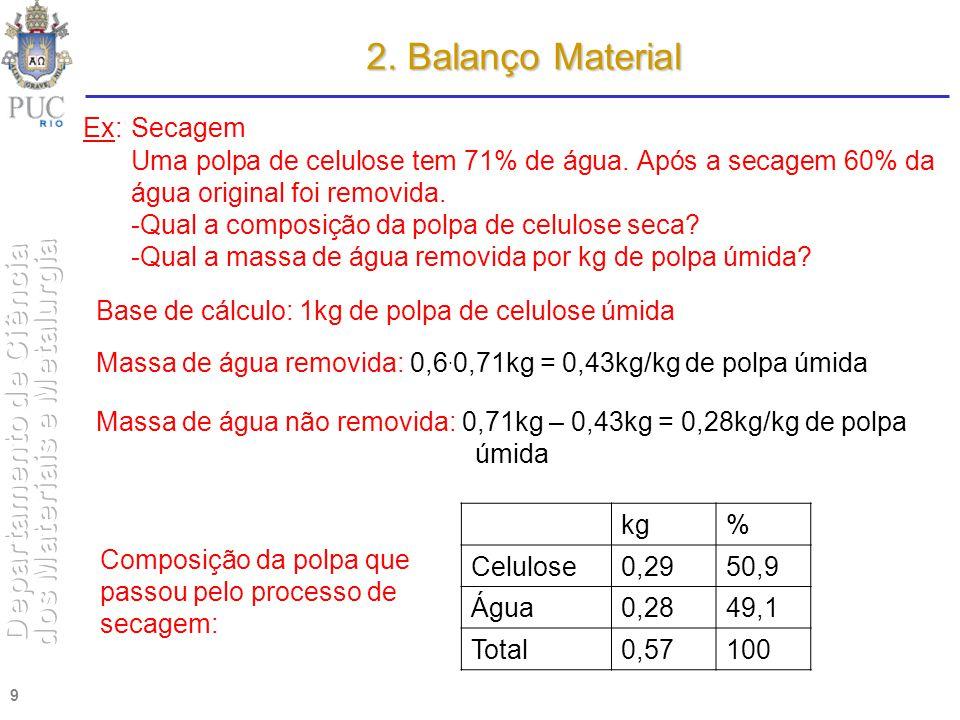 9 2. Balanço Material Ex:Secagem Uma polpa de celulose tem 71% de água. Após a secagem 60% da água original foi removida. -Qual a composição da polpa