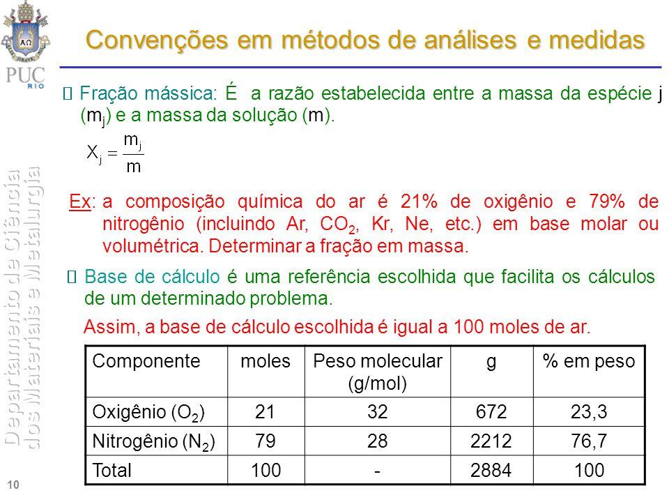 10 Convenções em métodos de análises e medidas Ex:a composição química do ar é 21% de oxigênio e 79% de nitrogênio (incluindo Ar, CO 2, Kr, Ne, etc.)