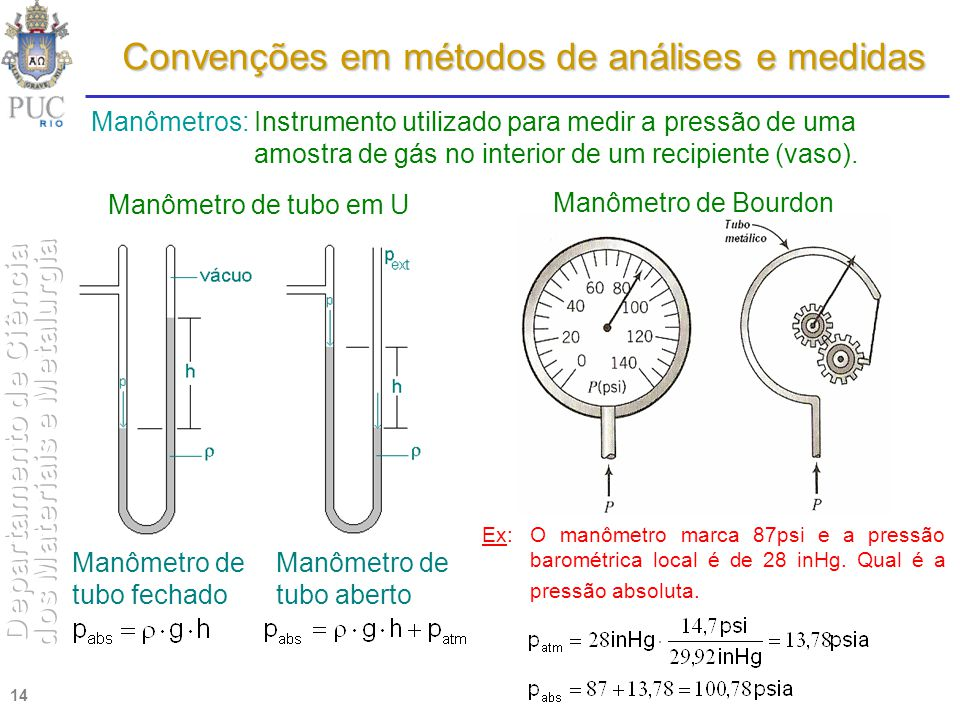 14 Manômetros: Instrumento utilizado para medir a pressão de uma amostra de gás no interior de um recipiente (vaso). Manômetro de tubo aberto Manômetr