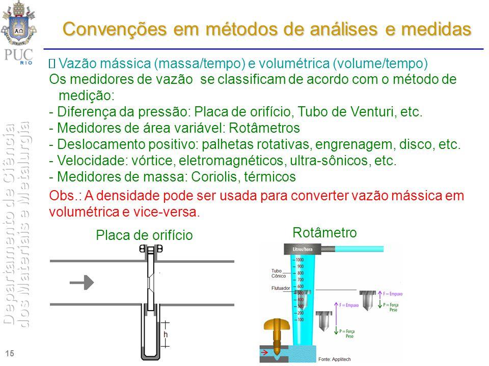 15 Convenções em métodos de análises e medidas Vazão mássica (massa/tempo) e volumétrica (volume/tempo) Os medidores de vazão se classificam de acordo