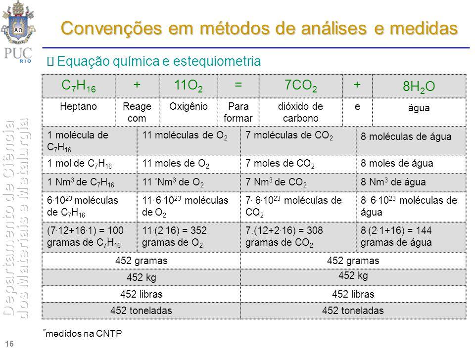 16 Convenções em métodos de análises e medidas Equação química e estequiometria C 7 H 16 +11O 2 =7CO 2 + 8H 2 O HeptanoReage com OxigênioPara formar d