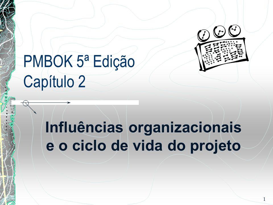1 PMBOK 5ª Edição Capítulo 2 Influências organizacionais e o ciclo de vida do projeto