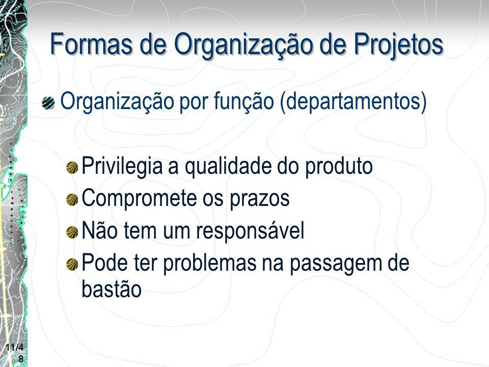 Formas de Organização de Projetos Organização por função (departamentos) Privilegia a qualidade do produto Compromete os prazos Não tem um responsável