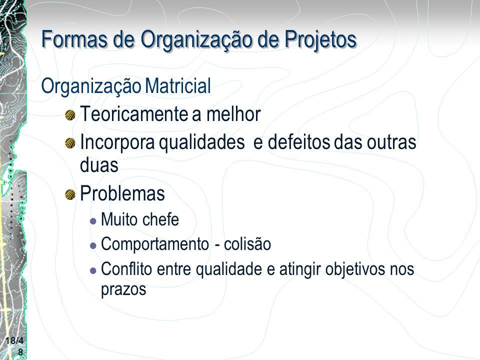 Formas de Organização de Projetos Organização Matricial Teoricamente a melhor Incorpora qualidades e defeitos das outras duas Problemas Muito chefe Co