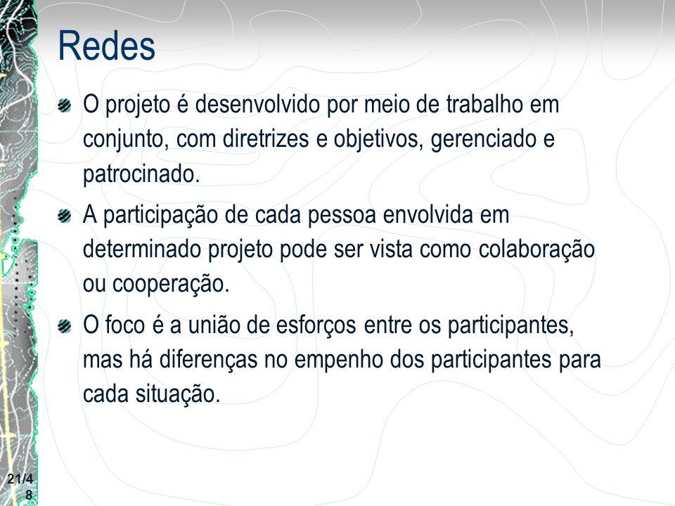 Redes O projeto é desenvolvido por meio de trabalho em conjunto, com diretrizes e objetivos, gerenciado e patrocinado. A participação de cada pessoa e