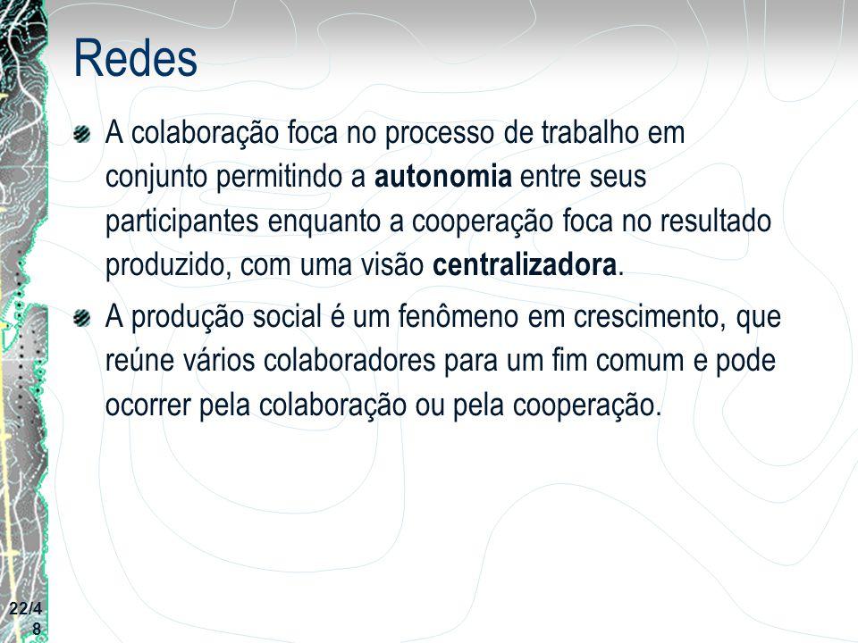 Redes A colaboração foca no processo de trabalho em conjunto permitindo a autonomia entre seus participantes enquanto a cooperação foca no resultado p