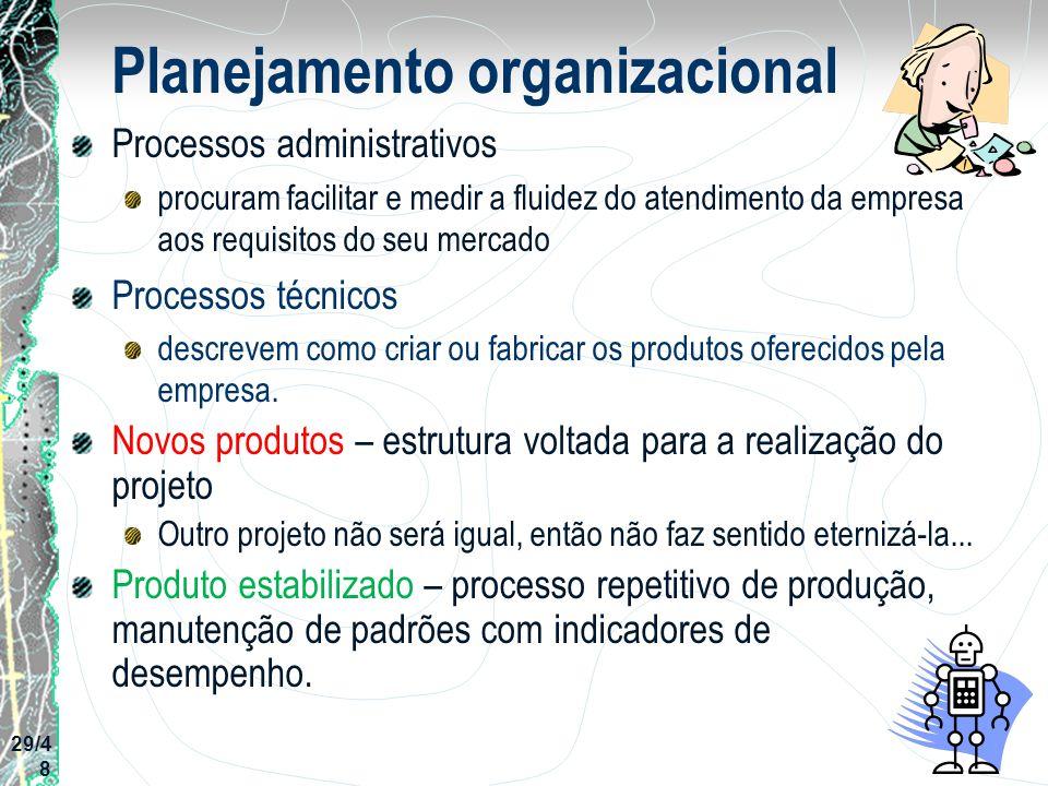 Planejamento organizacional Processos administrativos procuram facilitar e medir a fluidez do atendimento da empresa aos requisitos do seu mercado Pro