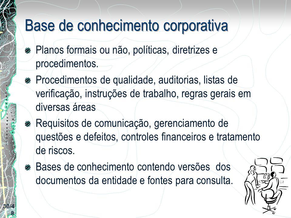 Base de conhecimento corporativa Planos formais ou não, políticas, diretrizes e procedimentos. Procedimentos de qualidade, auditorias, listas de verif