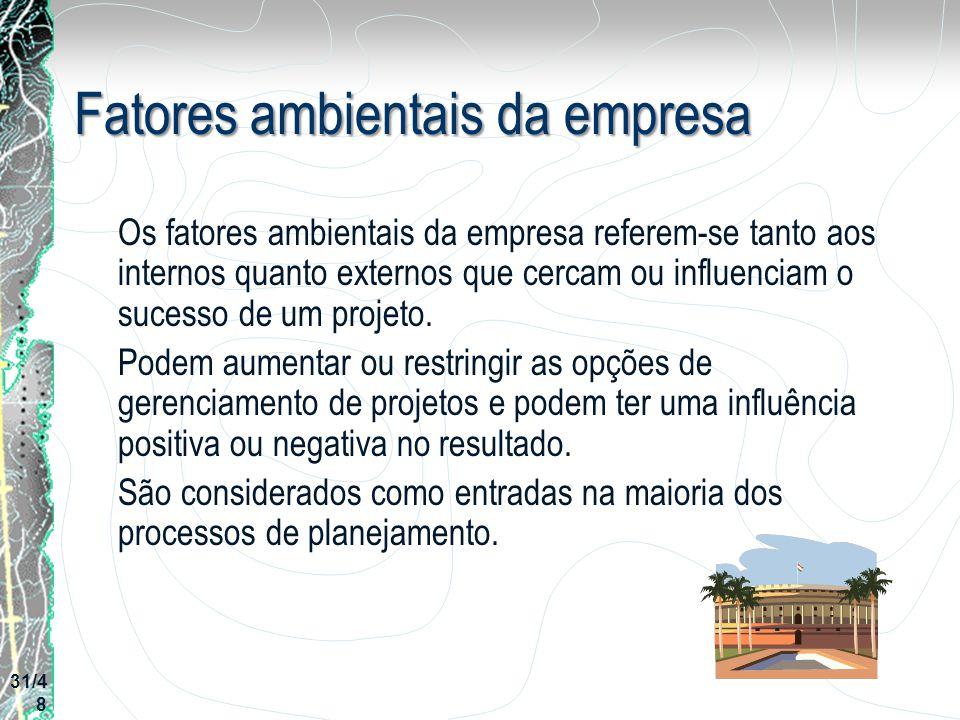 Fatores ambientais da empresa Os fatores ambientais da empresa referem-se tanto aos internos quanto externos que cercam ou influenciam o sucesso de um