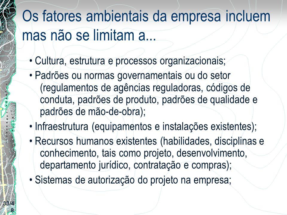 Os fatores ambientais da empresa incluem mas não se limitam a... Cultura, estrutura e processos organizacionais; Padrões ou normas governamentais ou d