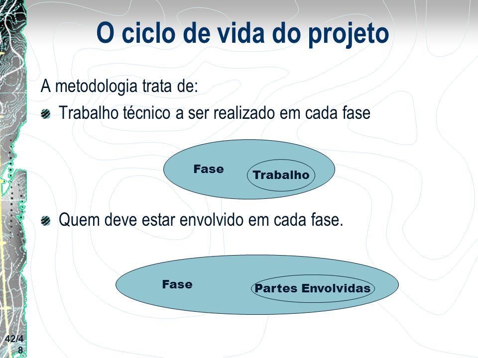 O ciclo de vida do projeto A metodologia trata de: Trabalho técnico a ser realizado em cada fase Quem deve estar envolvido em cada fase. Fase Trabalho