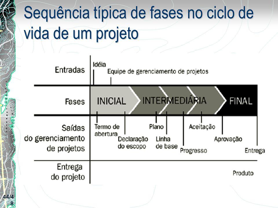 Sequência típica de fases no ciclo de vida de um projeto 44/4 8