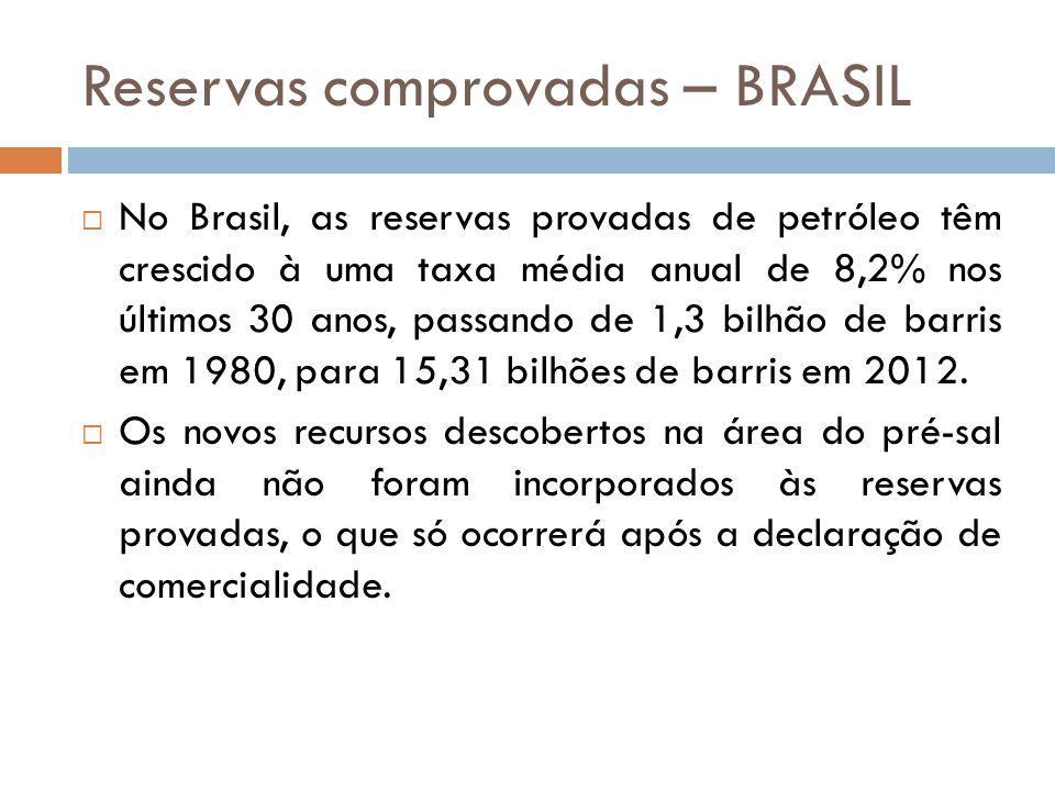 Reservas comprovadas – BRASIL No Brasil, as reservas provadas de petróleo têm crescido à uma taxa média anual de 8,2% nos últimos 30 anos, passando de