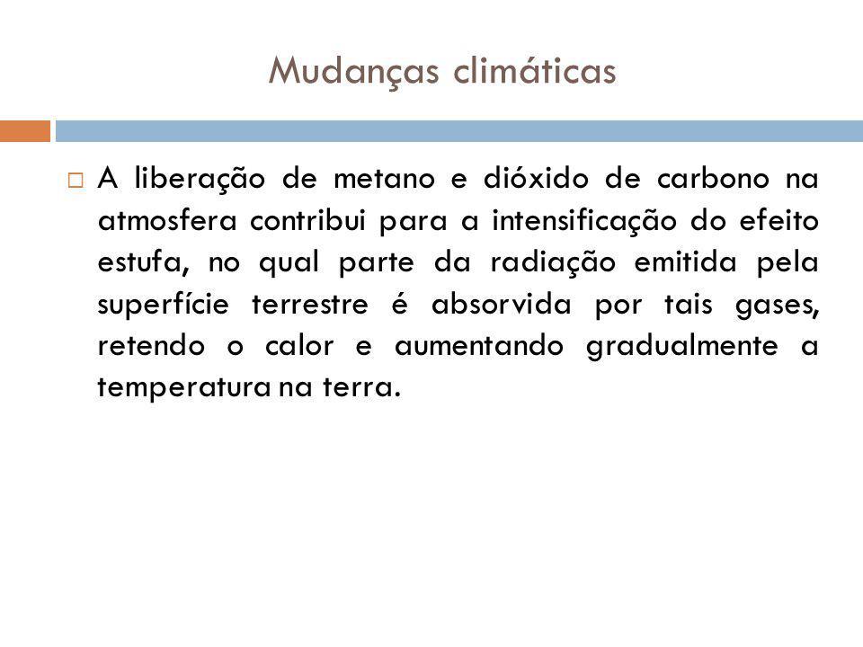 Mudanças climáticas A liberação de metano e dióxido de carbono na atmosfera contribui para a intensificação do efeito estufa, no qual parte da radiaçã
