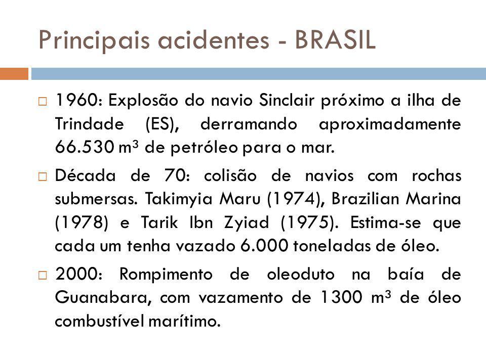 Principais acidentes - BRASIL 1960: Explosão do navio Sinclair próximo a ilha de Trindade (ES), derramando aproximadamente 66.530 m³ de petróleo para