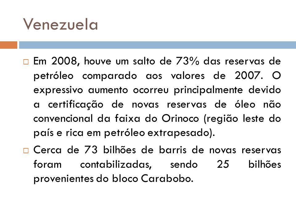 Venezuela Em 2008, houve um salto de 73% das reservas de petróleo comparado aos valores de 2007. O expressivo aumento ocorreu principalmente devido a