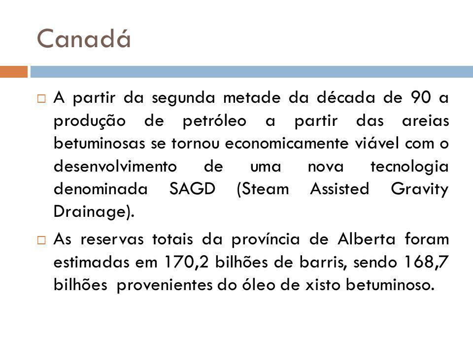 Canadá A partir da segunda metade da década de 90 a produção de petróleo a partir das areias betuminosas se tornou economicamente viável com o desenvo
