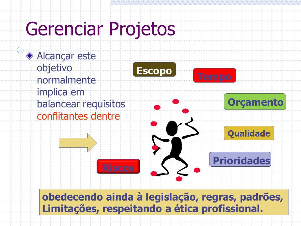 Gerenciar Projetos Alcançar este objetivo normalmente implica em balancear requisitos conflitantes dentre Escopo Tempo Orçamento Qualidade Prioridades