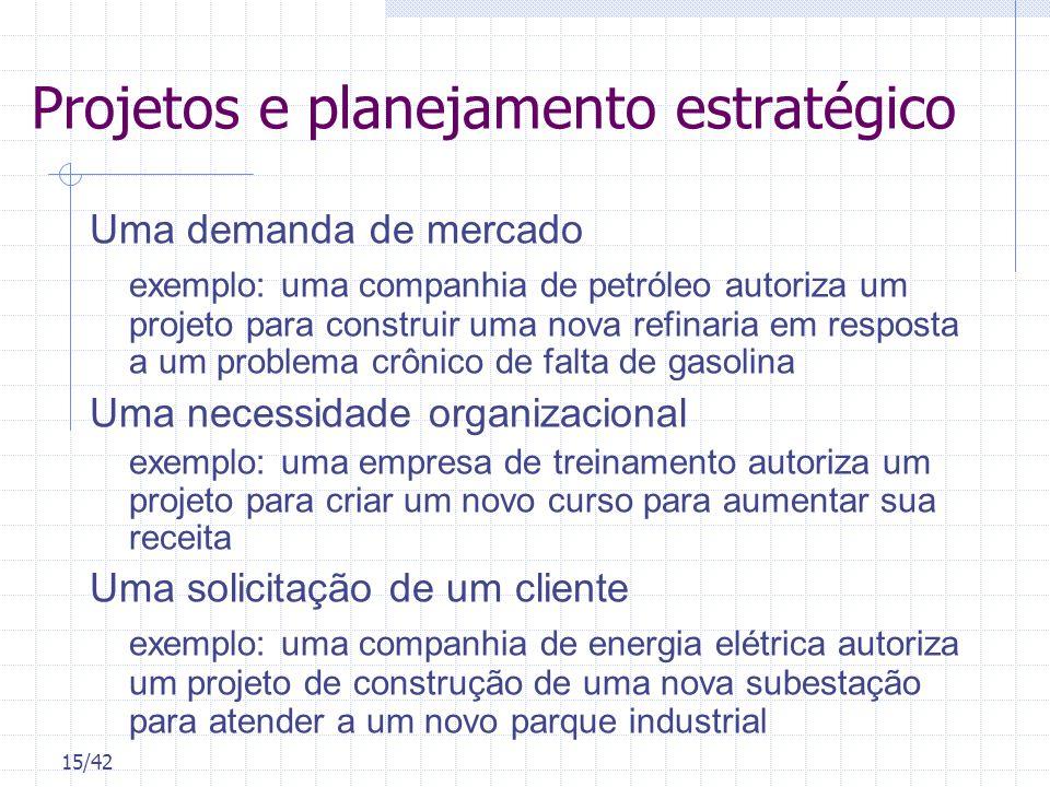 Projetos e planejamento estratégico Uma demanda de mercado exemplo: uma companhia de petróleo autoriza um projeto para construir uma nova refinaria em