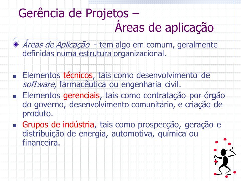 Gerência de Projetos – Áreas de aplicação Áreas de Aplicação - tem algo em comum, geralmente definidas numa estrutura organizacional. Elementos técnic