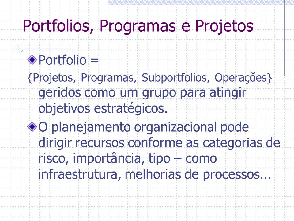 Portfolios, Programas e Projetos Portfolio = {Projetos, Programas, Subportfolios, Operações} geridos como um grupo para atingir objetivos estratégicos