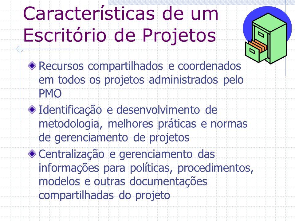 Características de um Escritório de Projetos Recursos compartilhados e coordenados em todos os projetos administrados pelo PMO Identificação e desenvo